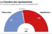 Midterms: un scrutin en forme de référendum sur Donald Trump