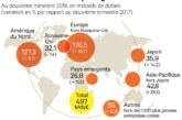 Les dividendes augmentent quasiment partout dans le monde
