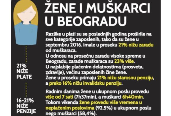Dans les Balkans, la dure lutte contre le sexisme ambiant