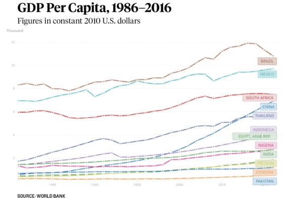 Commerce international: la Chine triche à un jeu déjà truqué