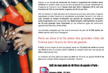 Paris, 5e dans le classement de la hausse du carburant